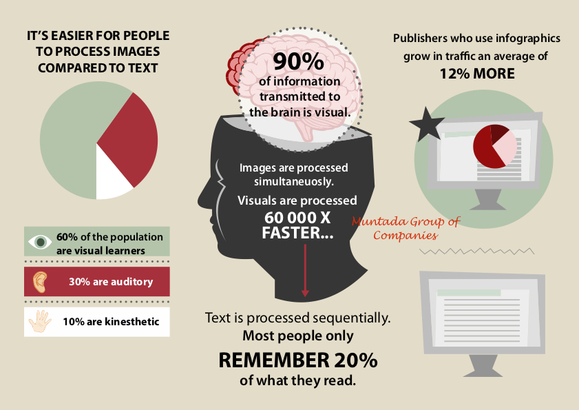 why-infography