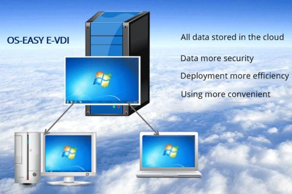 OS-Easy VDI